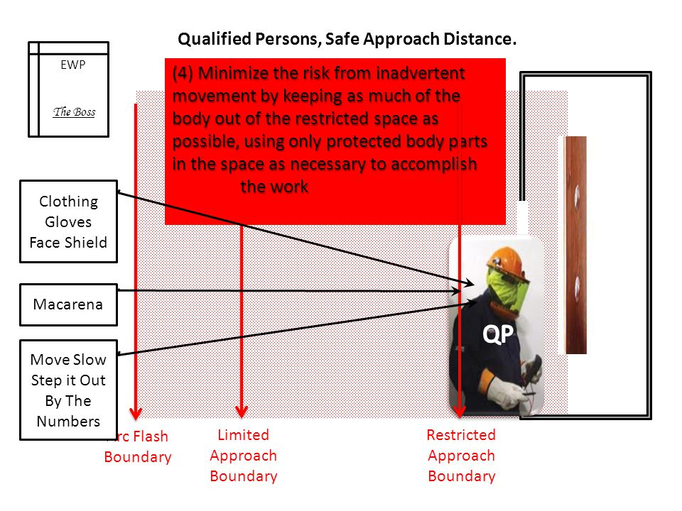 Arc Flash Boundary Qualified Persons, Safe Approach Distance. Limited Approach Boundary (4) Minimize the risk from inadvertent movement by keeping as