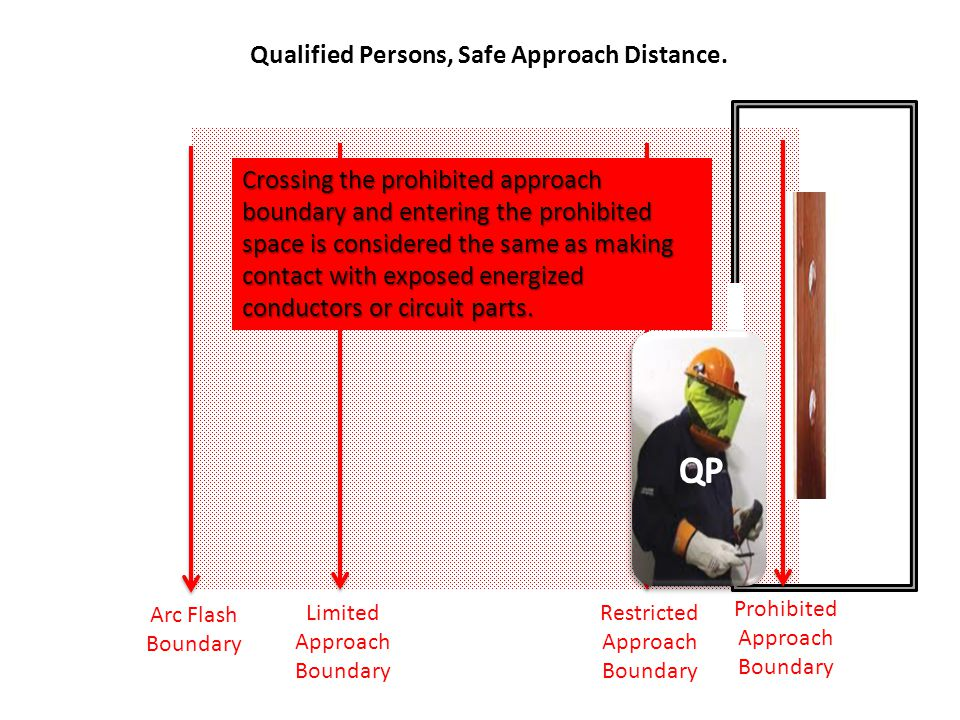 Arc Flash Boundary Qualified Persons, Safe Approach Distance. Limited Approach Boundary Restricted Approach Boundary Crossing the prohibited approach