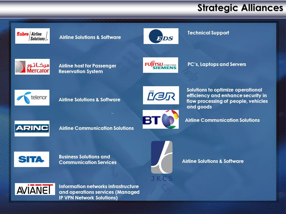 Strategic Alliances Technical Support Airline host for Passenger Reservation System Airline Solutions & Software Airline Communication Solutions PC's, Laptops and Servers Solutions to optimize operational efficiency and enhance security in flow processing of people, vehicles and goods Airline Communication Solutions Airline Solutions & Software Business Solutions and Communication Services Information networks infrastructure and operations services (Managed IP VPN Network Solutions)