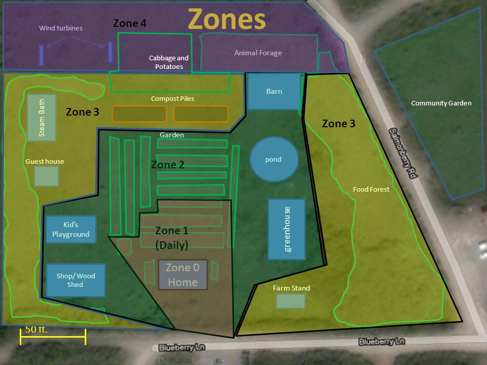 Zones 50 ft. Zone 0 Home Shop/ Wood Shed greenhouse Wind turbines Guest house Steam Bath Barn pond Farm Stand Kid's Playground Animal Forage Food Fore