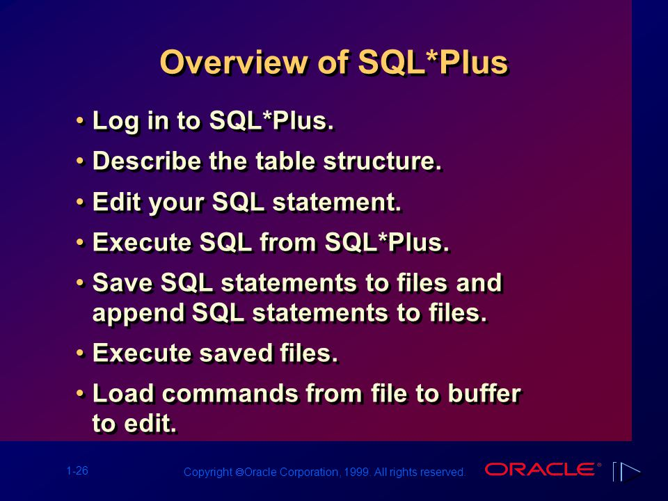 1-26 Copyright  Oracle Corporation, 1999. All rights reserved. Log in to SQL*Plus. Describe the table structure. Edit your SQL statement. Execute SQL