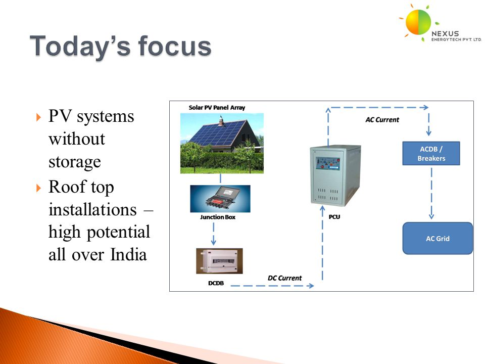  PV systems without storage  Roof top installations – high potential all over India 5