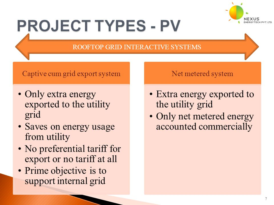 Captive cum grid export system Only extra energy exported to the utility grid Saves on energy usage from utility No preferential tariff for export or