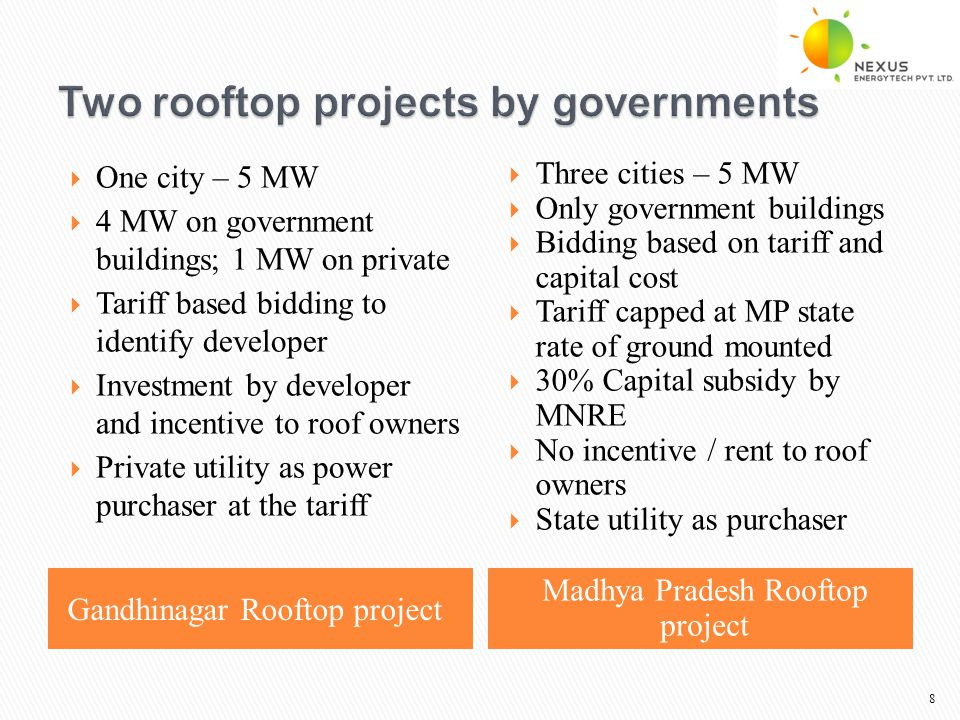 Gandhinagar Rooftop project Madhya Pradesh Rooftop project  One city – 5 MW  4 MW on government buildings; 1 MW on private  Tariff based bidding to