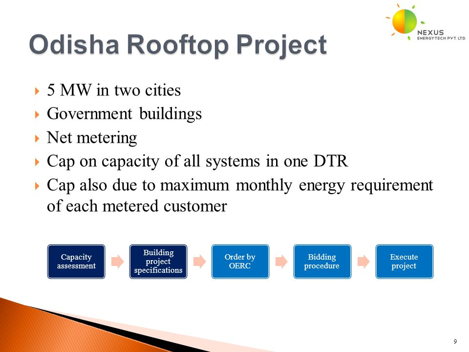  5 MW in two cities  Government buildings  Net metering  Cap on capacity of all systems in one DTR  Cap also due to maximum monthly energy requir