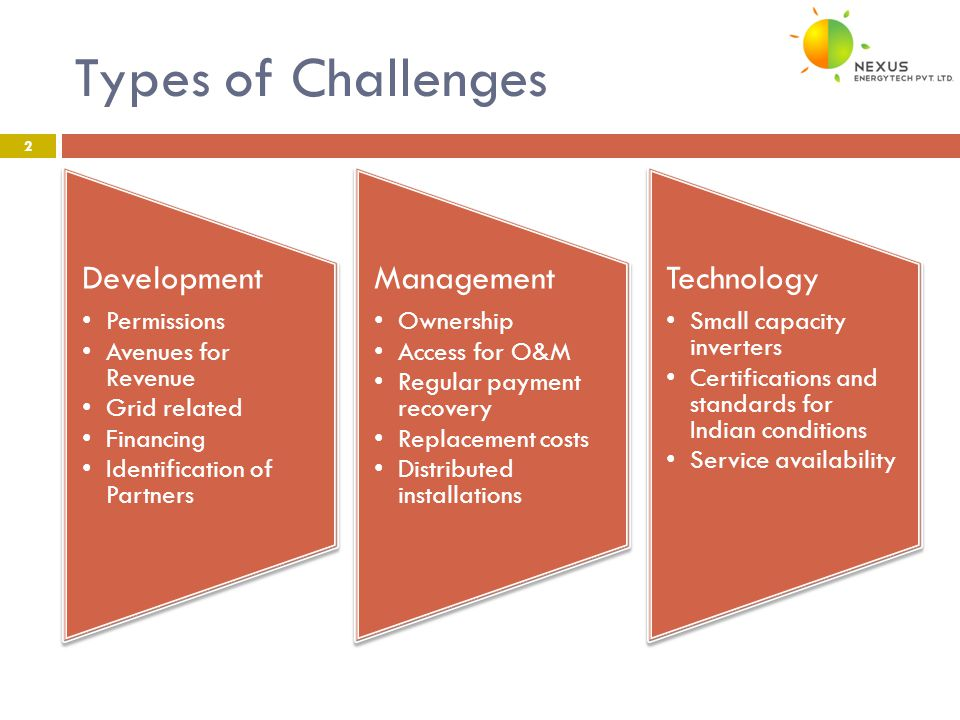 Types of Challenges 2 Development Permissions Avenues for Revenue Grid related Financing Identification of Partners Management Ownership Access for O&