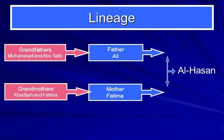 Lineage Father Ali Mother Fatima Al-Hasan Grandfathers Muhammad and Abu Talib Grandmothers Khadijah and Fatima