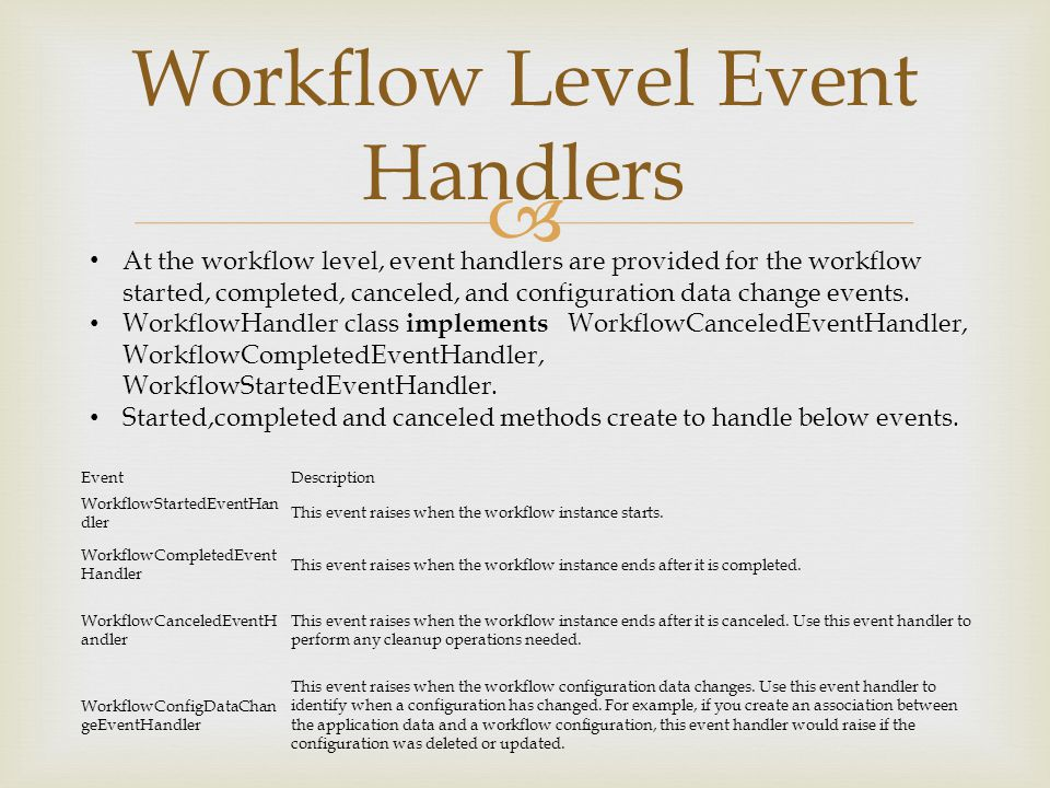  EventDescription WorkflowStartedEventHan dler This event raises when the workflow instance starts.