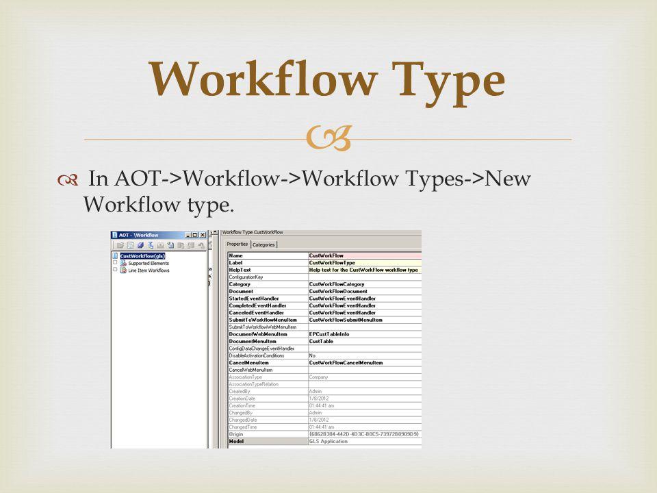   In AOT->Workflow->Workflow Types->New Workflow type. Workflow Type