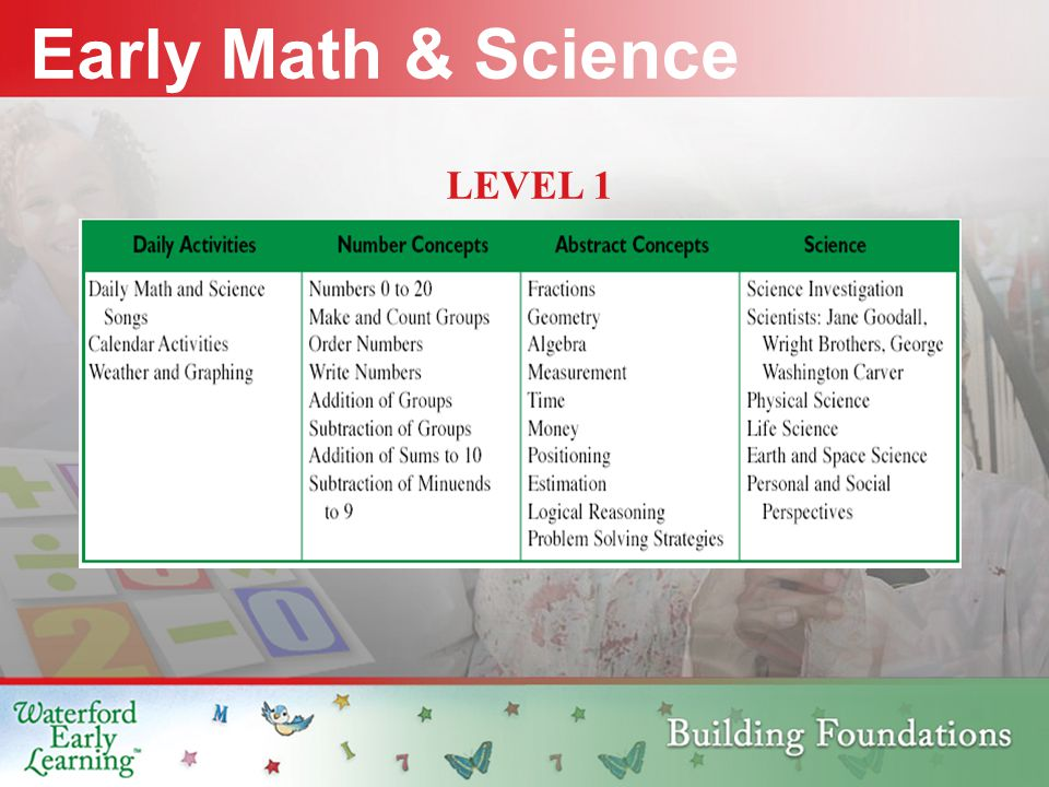 Early Math & Science LEVEL 1