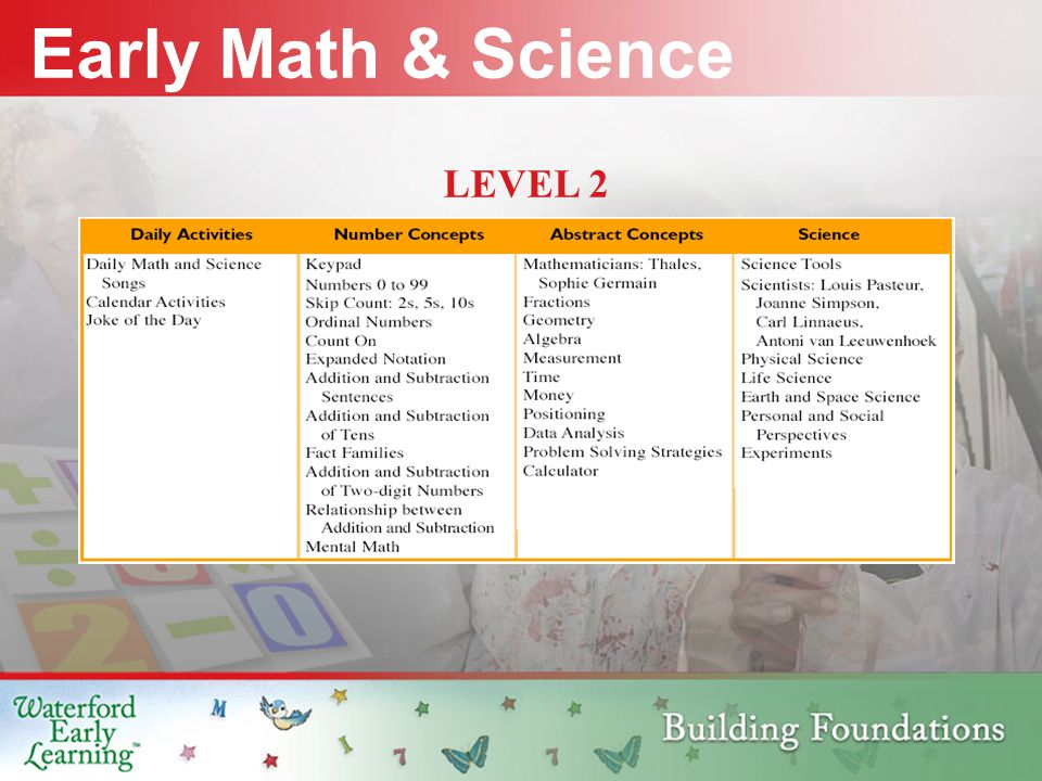 Early Math & Science LEVEL 2