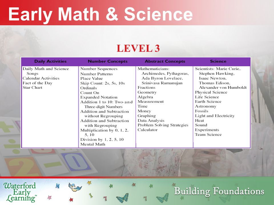 Early Math & Science LEVEL 3