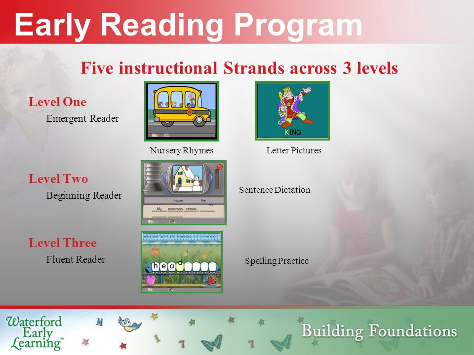 Early Reading Program Five instructional Strands across 3 levels Level One Emergent Reader Level Two Beginning Reader Level Three Fluent Reader Nursery Rhymes Sentence Dictation Spelling Practice Letter Pictures