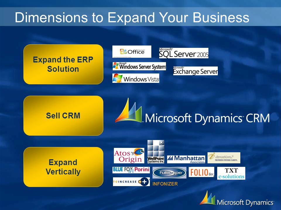 Dimensions to Expand Your Business Expand the ERP Solution Sell CRM Expand Vertically INFONIZER