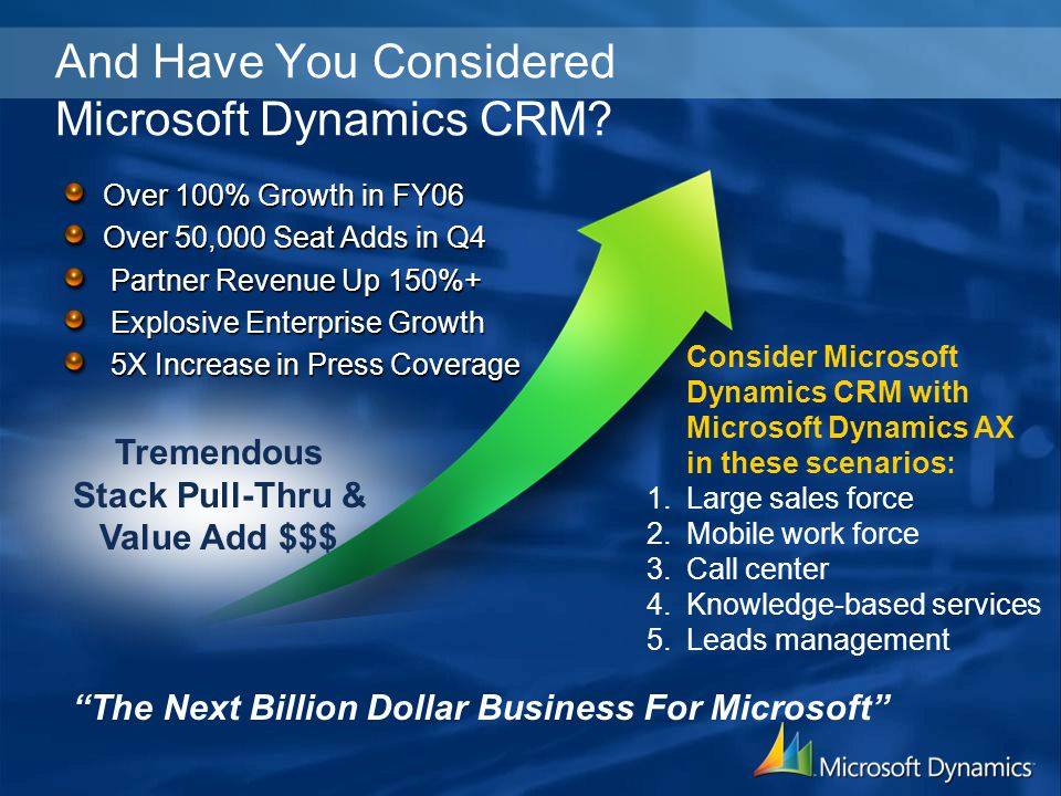 Over 100% Growth in FY06 Over 50,000 Seat Adds in Q4 Partner Revenue Up 150%+ Partner Revenue Up 150%+ Explosive Enterprise Growth Explosive Enterprise Growth 5X Increase in Press Coverage 5X Increase in Press Coverage Tremendous Stack Pull-Thru & Value Add $$$ The Next Billion Dollar Business For Microsoft And Have You Considered Microsoft Dynamics CRM.