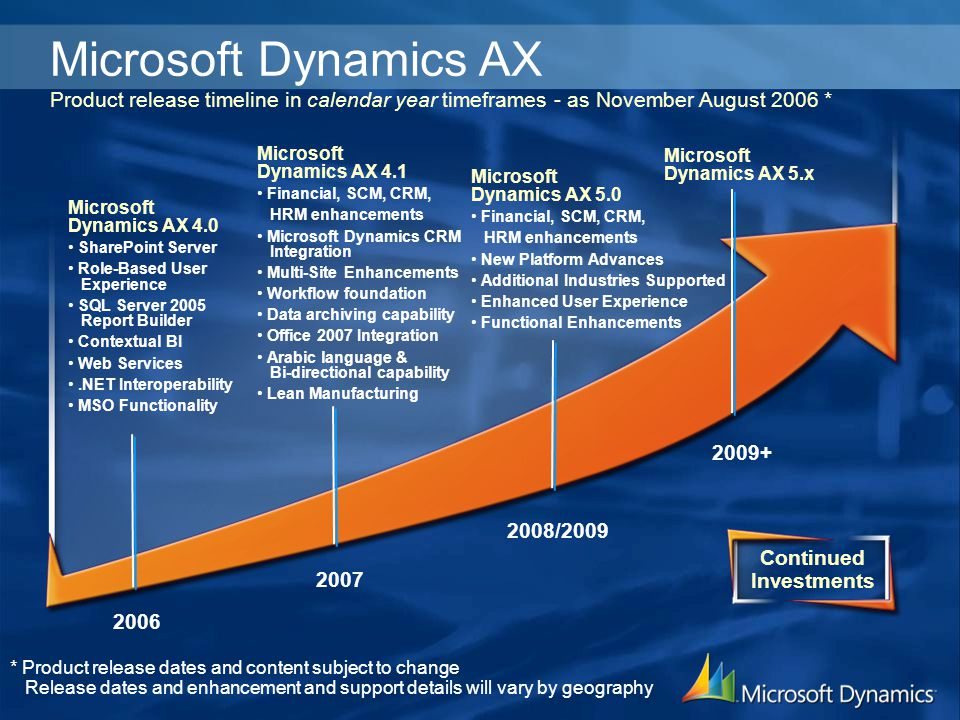 Continued Investments 2006 * Product release dates and content subject to change Release dates and enhancement and support details will vary by geography Microsoft Dynamics AX Product release timeline in calendar year timeframes - as November August 2006 * 2007 2008/2009 Microsoft Dynamics AX 4.0 SharePoint Server Role-Based User Experience SQL Server 2005 Report Builder Contextual BI Web Services.NET Interoperability MSO Functionality Microsoft Dynamics AX 4.1 Financial, SCM, CRM, HRM enhancements Microsoft Dynamics CRM Integration Multi-Site Enhancements Workflow foundation Data archiving capability Office 2007 Integration Arabic language & Bi-directional capability Lean Manufacturing Microsoft Dynamics AX 5.0 Financial, SCM, CRM, HRM enhancements New Platform Advances Additional Industries Supported Enhanced User Experience Functional Enhancements Microsoft Dynamics AX 5.x 2009+
