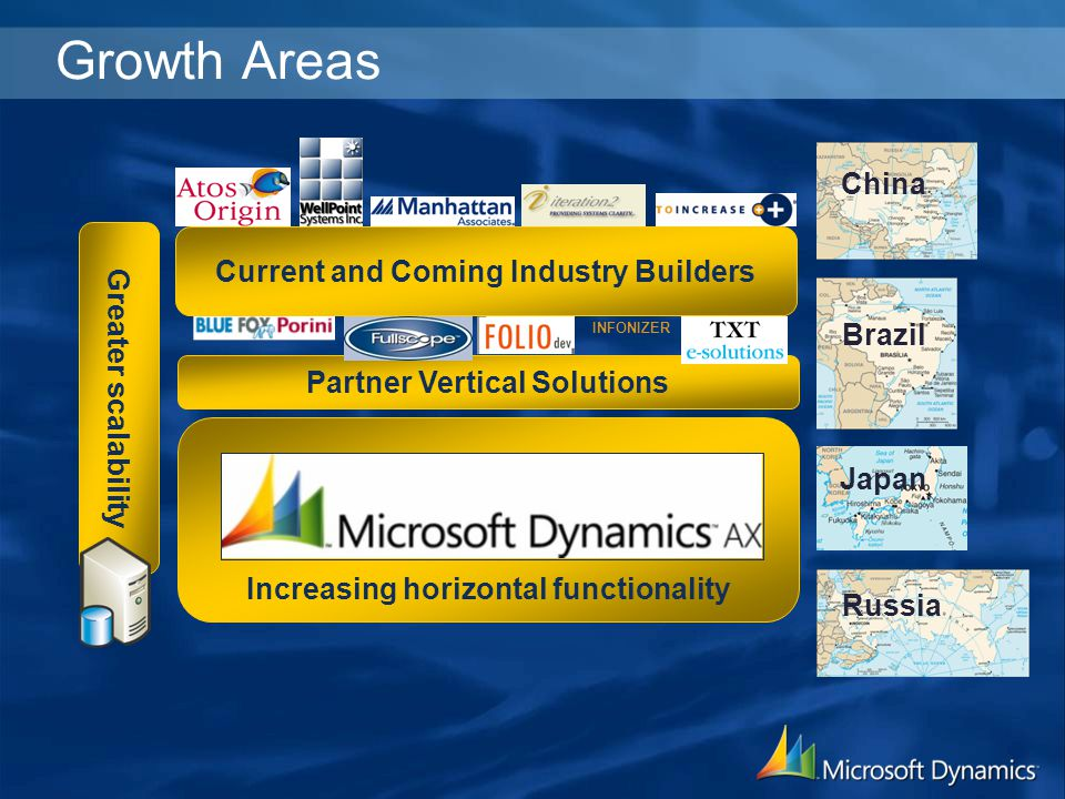 Growth Areas Increasing horizontal functionality China Brazil Japan Russia Greater scalability Partner Vertical Solutions Current and Coming Industry Builders INFONIZER