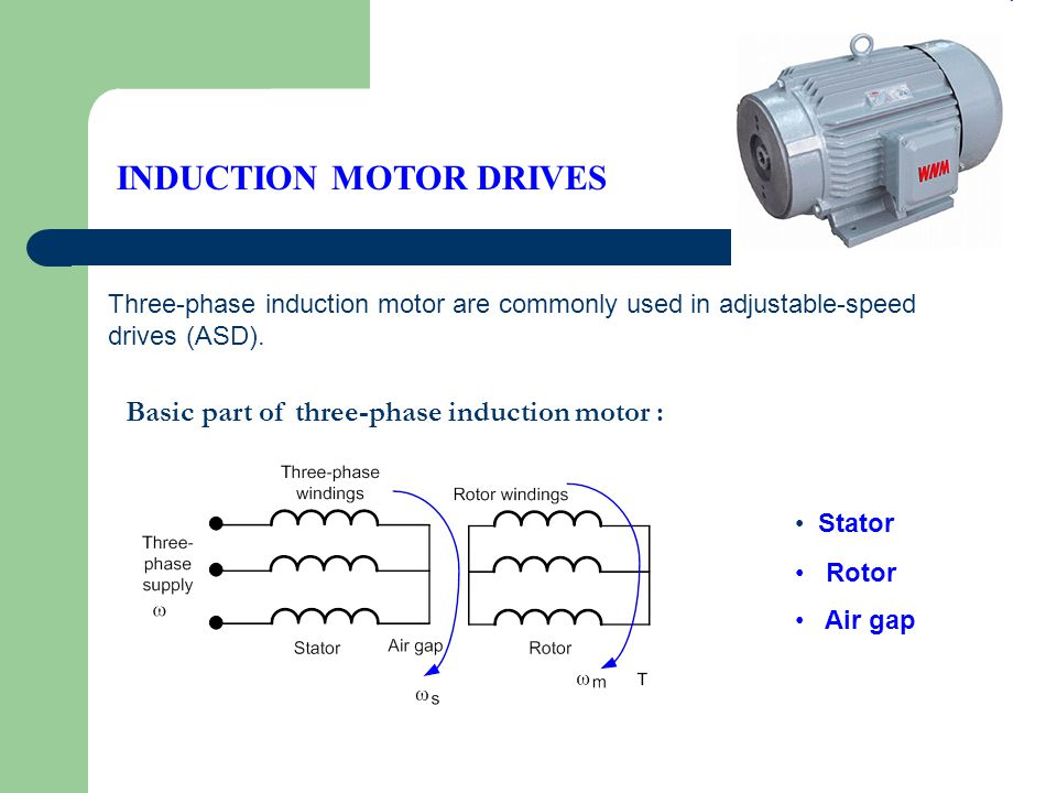 INDUCTION MOTOR DRIVES Three-phase induction motor are commonly used in adjustable-speed drives (ASD).