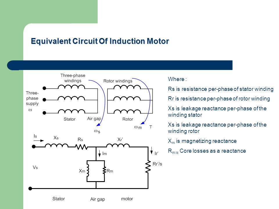 Equivalent Circuit Of Induction Motor Where : Rs is resistance per-phase of stator winding Rr is resistance per-phase of rotor winding Xs is leakage reactance per-phase of the winding stator Xs is leakage reactance per-phase of the winding rotor X m is magnetizing reactance R m is Core losses as a reactance