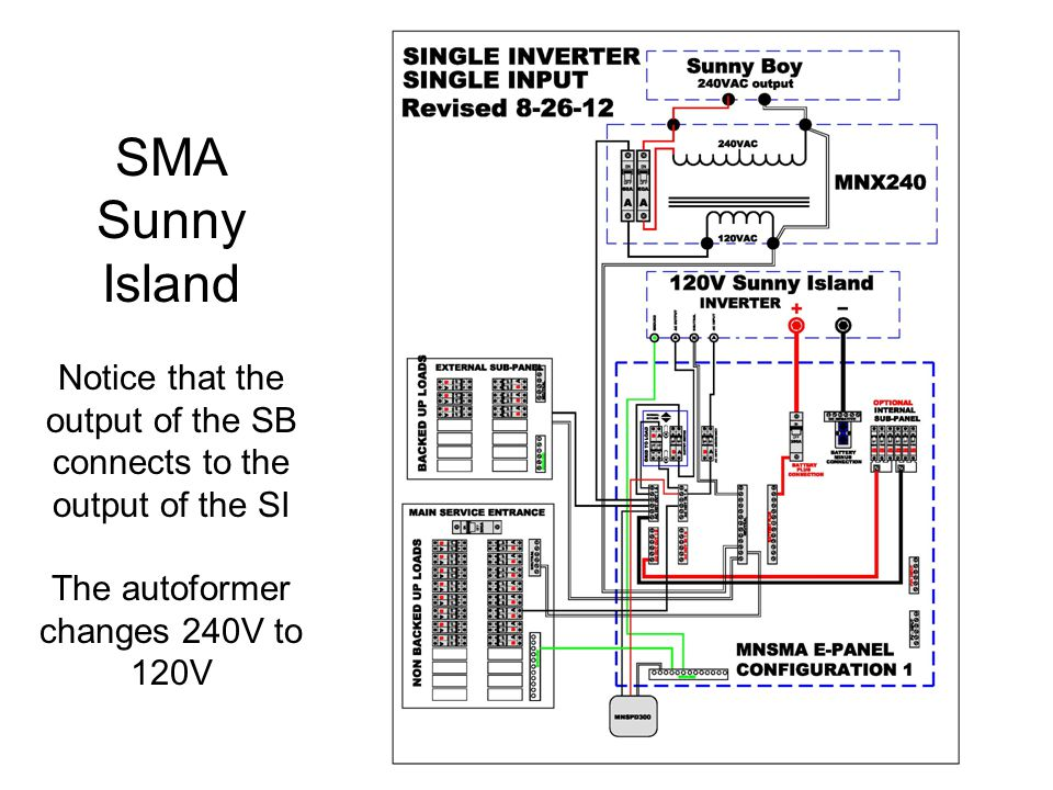 SMA Sunny Island Notice that the output of the SB connects to the output of the SI The autoformer changes 240V to 120V