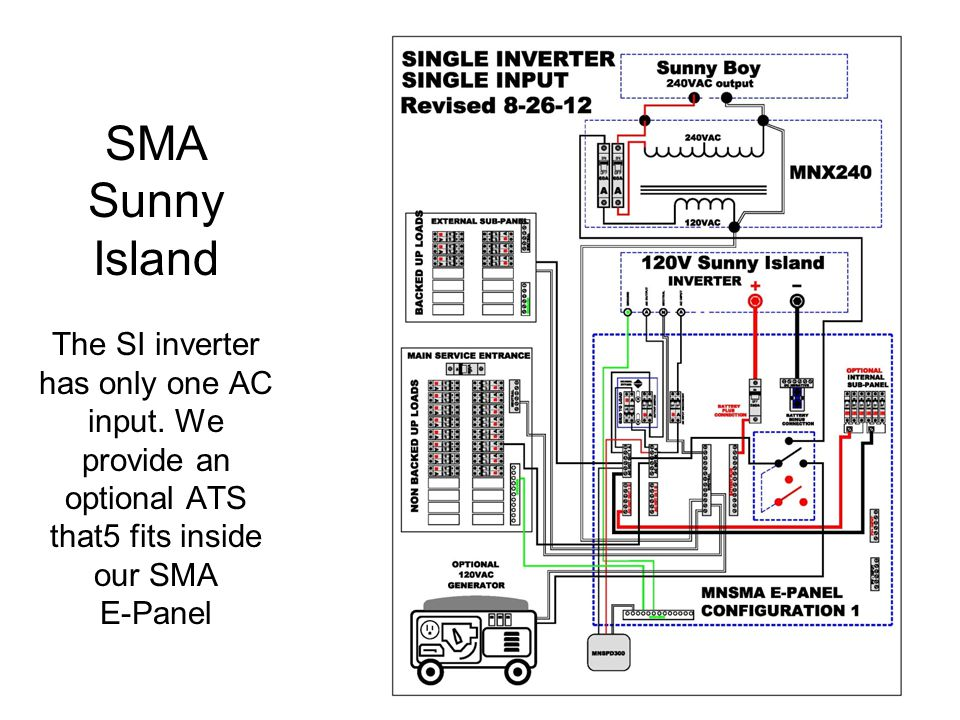 SMA Sunny Island The SI inverter has only one AC input.