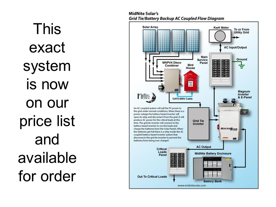 This exact system is now on our price list and available for order