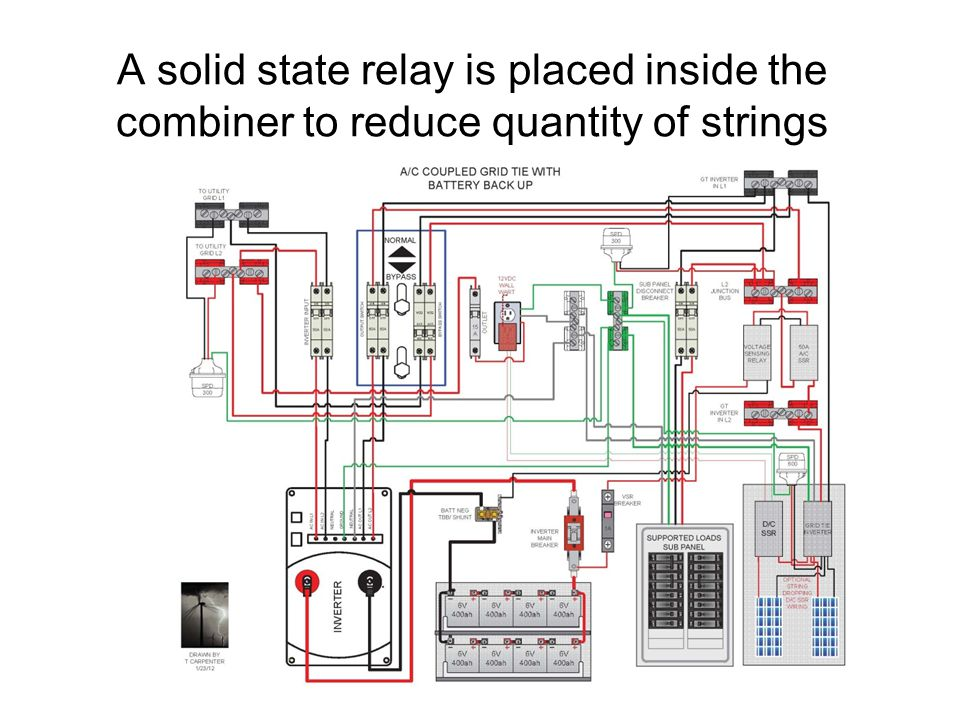A solid state relay is placed inside the combiner to reduce quantity of strings