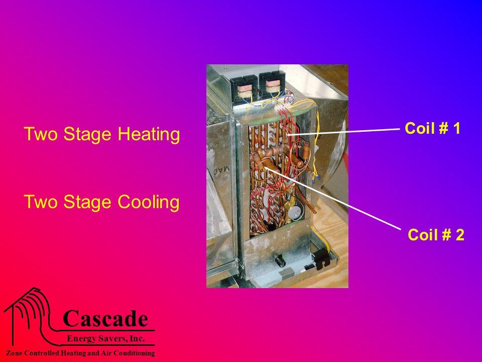 Energy Savers, Inc. Cascade Zone Controlled Heating and Air Conditioning Westheimer 6 Zones