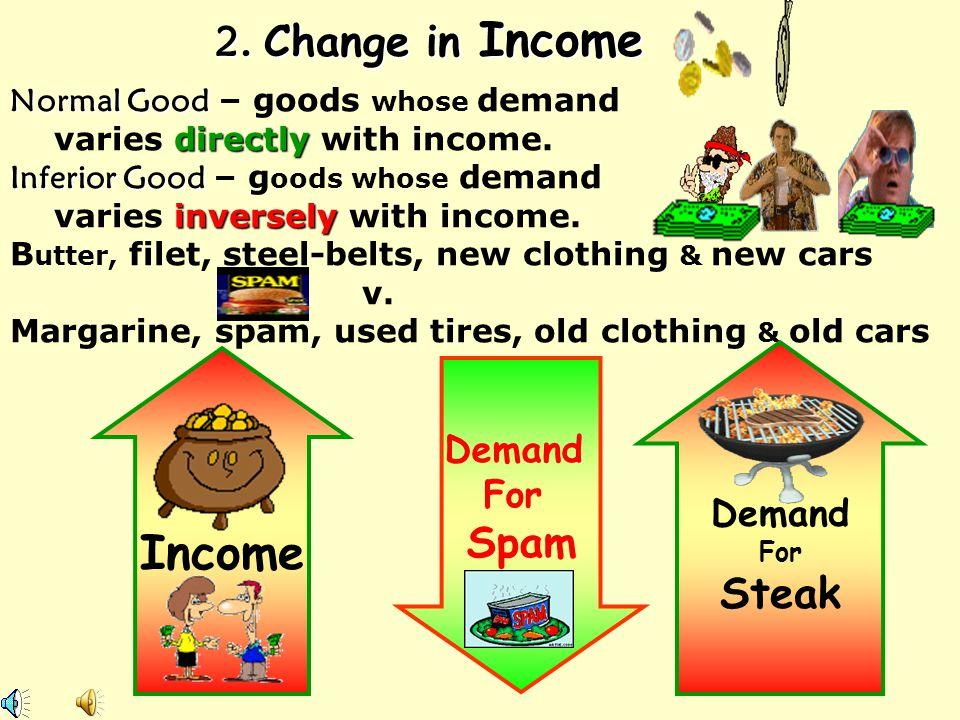 D1 D1 D1 D1 D2 D2 D2 D2 P QD 1 QD 2 More income results in more demand for steak; less demand for spam. Steak Spam Less income results in more demand
