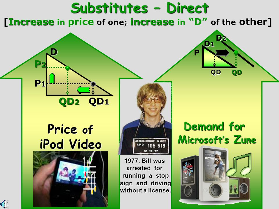 """Decreaseincrease [Decrease in price of one; increase in the """"D"""" for the other] Car Prices Gasoline Demand P QD QD D1D1D1D1 They are so cheap that even"""