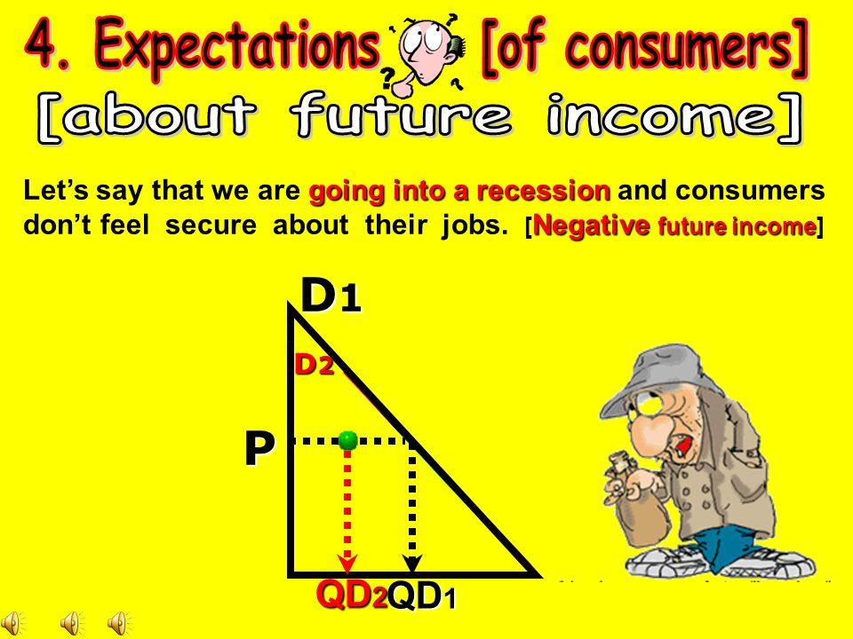 D1 D1 D1 D1 D2 D2 D2 D2 P QD 1 QD 2 coming out of recession Let's say that we are coming out of recession & consumers Positive future income feel secu