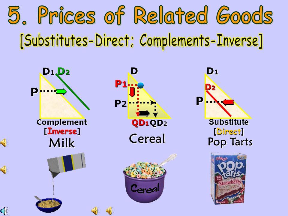 D1 D1 D1 D1 D2D2D2D2 P QD 1 QD 2 going into a recession Let's say that we are going into a recession and consumers Negative future income don't feel s