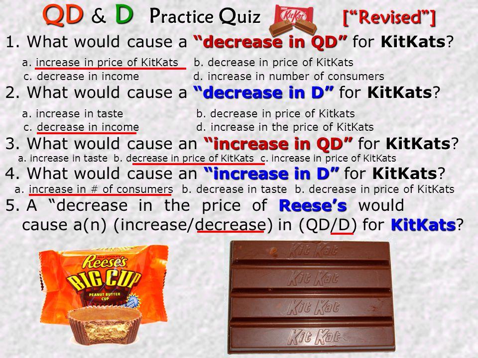 "[D – ""TIMER; QD – price change [inverse] [D – ""TIMER; QD – price change [inverse] [Revised from previous] [Revised from previous] ""Decrease in D"" iPod"