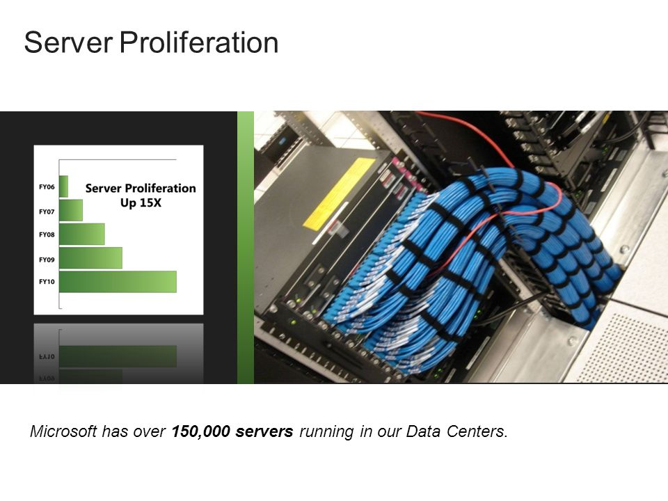 Server Proliferation Microsoft has over 150,000 servers running in our Data Centers.