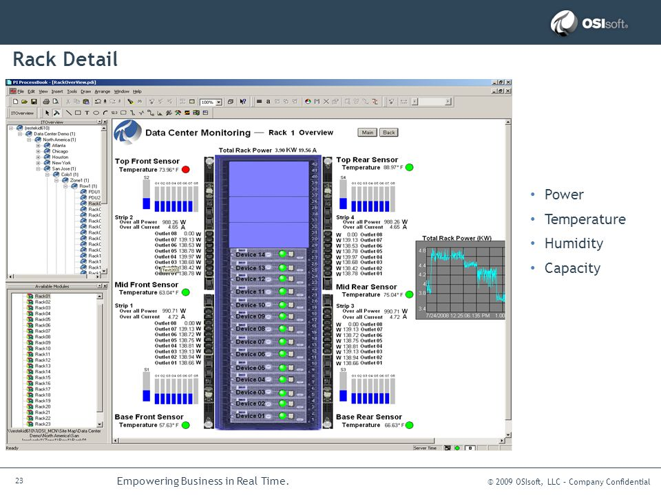 © 2009 OSIsoft, LLC – Company Confidential 23 Empowering Business in Real Time. Rack Detail Power Temperature Humidity Capacity