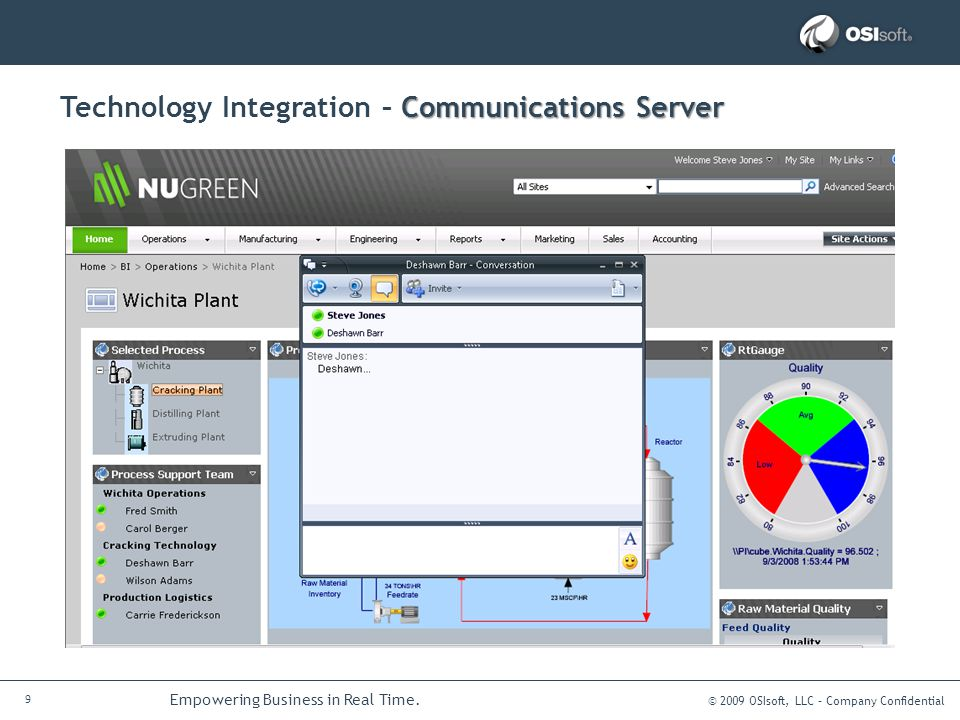 © 2009 OSIsoft, LLC – Company Confidential 20 Empowering Business in Real Time. Power Usage