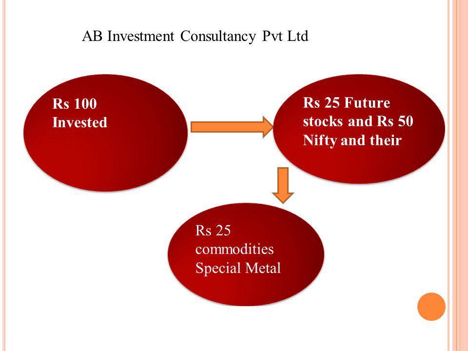 AB Investment Consultancy Pvt Ltd