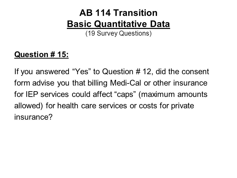 AB 114 Transition Basic Quantitative Data (19 Survey Questions) Question # 15: If you answered Yes to Question # 12, did the consent form advise you that billing Medi-Cal or other insurance for IEP services could affect caps (maximum amounts allowed) for health care services or costs for private insurance?