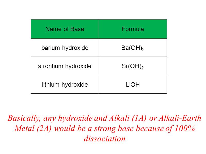 Basically, any hydroxide and Alkali (1A) or Alkali-Earth Metal (2A) would be a strong base because of 100% dissociation Name of BaseFormula barium hydroxideBa(OH) 2 strontium hydroxideSr(OH) 2 lithium hydroxideLiOH