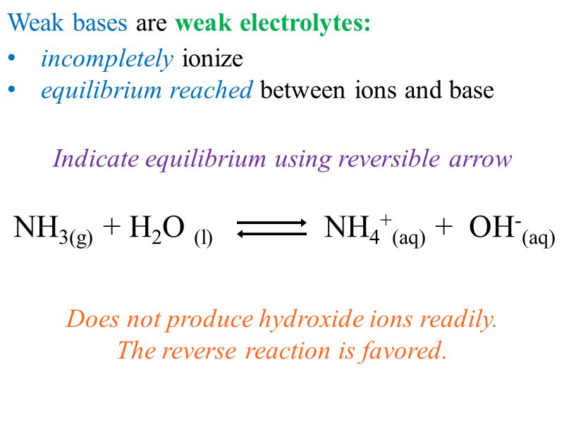 NH 3(g) + H 2 O (l) NH 4 + (aq) + OH - (aq) Does not produce hydroxide ions readily.
