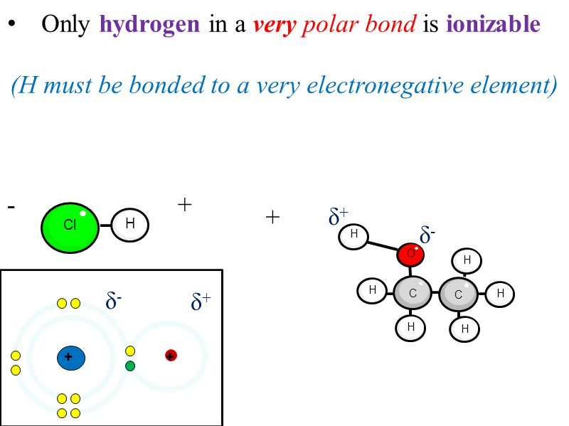 Only hydrogen in a very polar bond is ionizable (H must be bonded to a very electronegative element) Cl H H O H H H H H C C ++ δ+δ+ δ-δ- δ+δ+ δ-δ- + +-