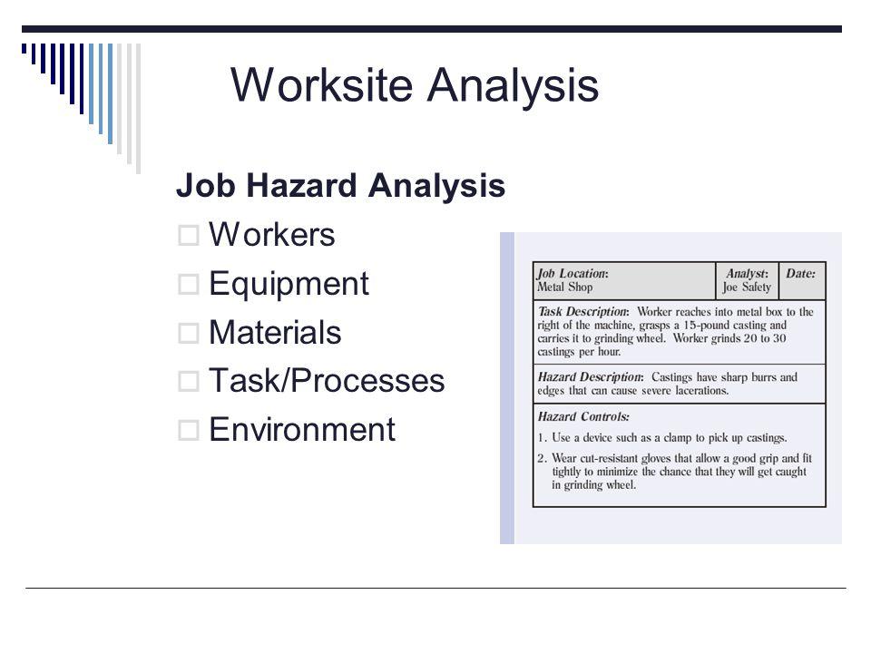Worksite Analysis Job Hazard Analysis  Workers  Equipment  Materials  Task/Processes  Environment