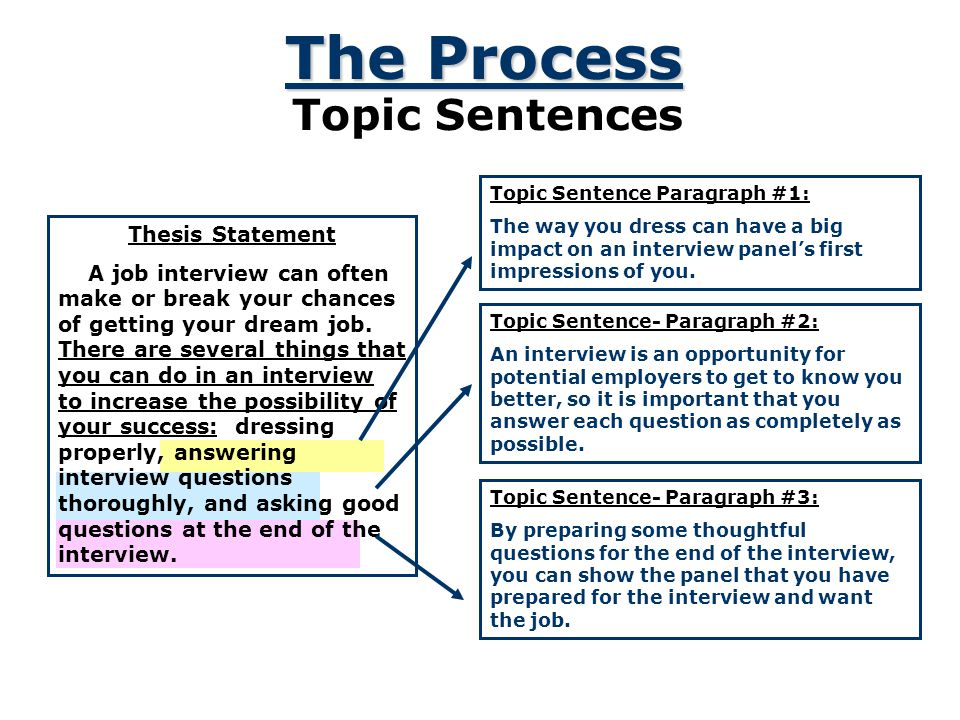 How to Write Topic Sentences and Thesis Statements | The