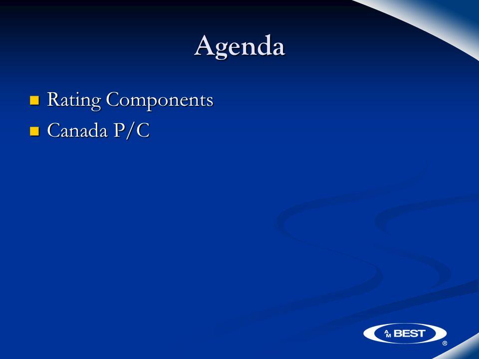 Agenda Rating Components Rating Components Canada P/C Canada P/C