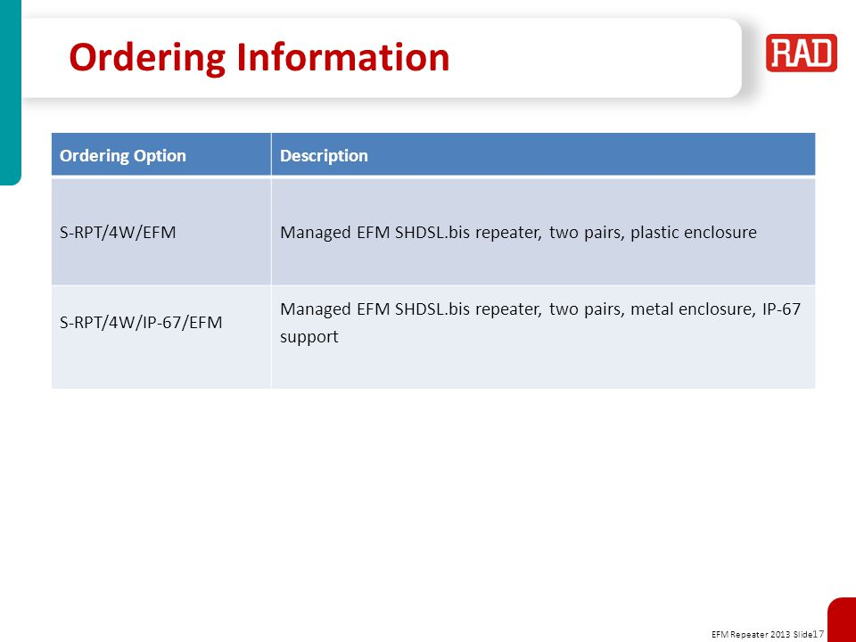 EFM Repeater 2013 Slide 17 Ordering Information Ordering OptionDescription S-RPT/4W/EFM Managed EFM SHDSL.bis repeater, two pairs, plastic enclosure S-RPT/4W/IP-67/EFM Managed EFM SHDSL.bis repeater, two pairs, metal enclosure, IP-67 support