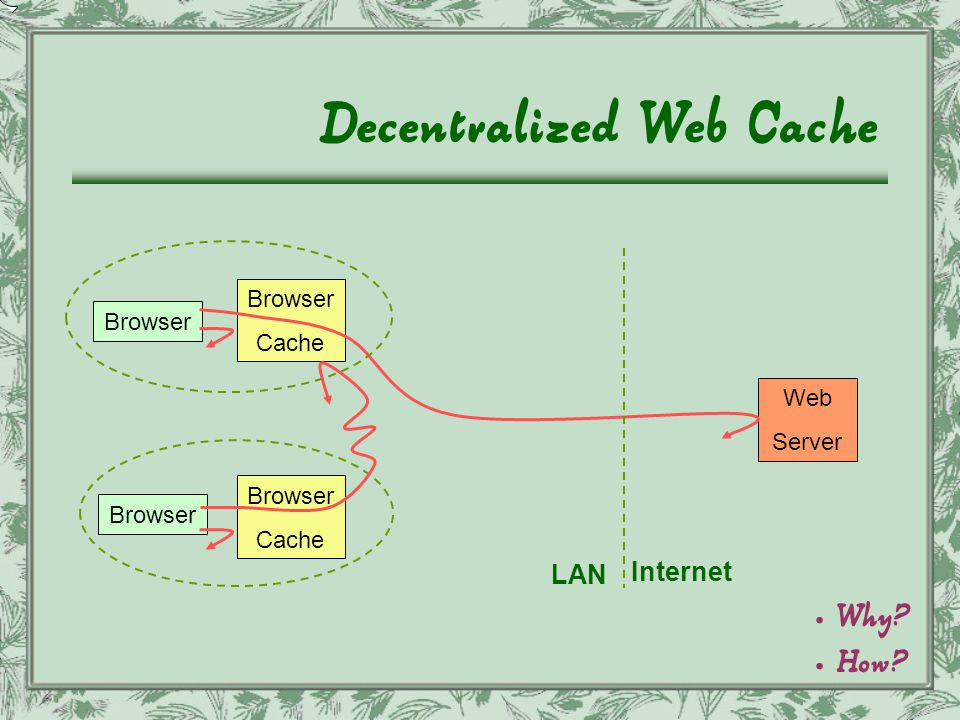 Conclusion Possible to decentralize web caching Performance comparable to centralized cache Is better in terms of cost, administration, scalability and fault tolerance.