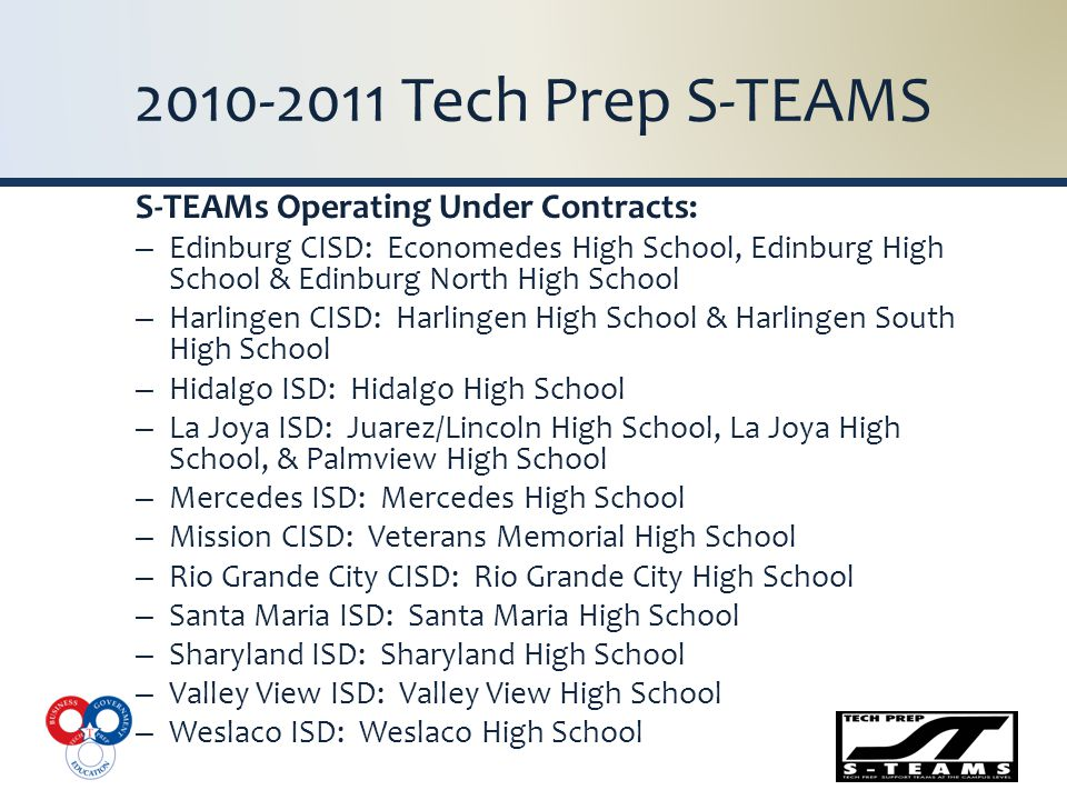 2010-2011 Tech Prep S-TEAMS S-TEAMs Operating Under Contracts: – Edinburg CISD: Economedes High School, Edinburg High School & Edinburg North High School – Harlingen CISD: Harlingen High School & Harlingen South High School – Hidalgo ISD: Hidalgo High School – La Joya ISD: Juarez/Lincoln High School, La Joya High School, & Palmview High School – Mercedes ISD: Mercedes High School – Mission CISD: Veterans Memorial High School – Rio Grande City CISD: Rio Grande City High School – Santa Maria ISD: Santa Maria High School – Sharyland ISD: Sharyland High School – Valley View ISD: Valley View High School – Weslaco ISD: Weslaco High School