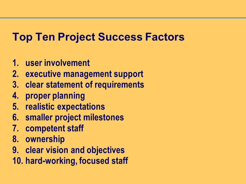 Top Ten Project Success Factors 1. user involvement 2. executive management support 3. clear statement of requirements 4. proper planning 5. realistic