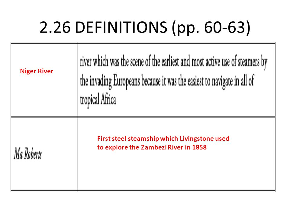 2.26 DEFINITIONS (pp. 60-63) Niger River First steel steamship which Livingstone used to explore the Zambezi River in 1858
