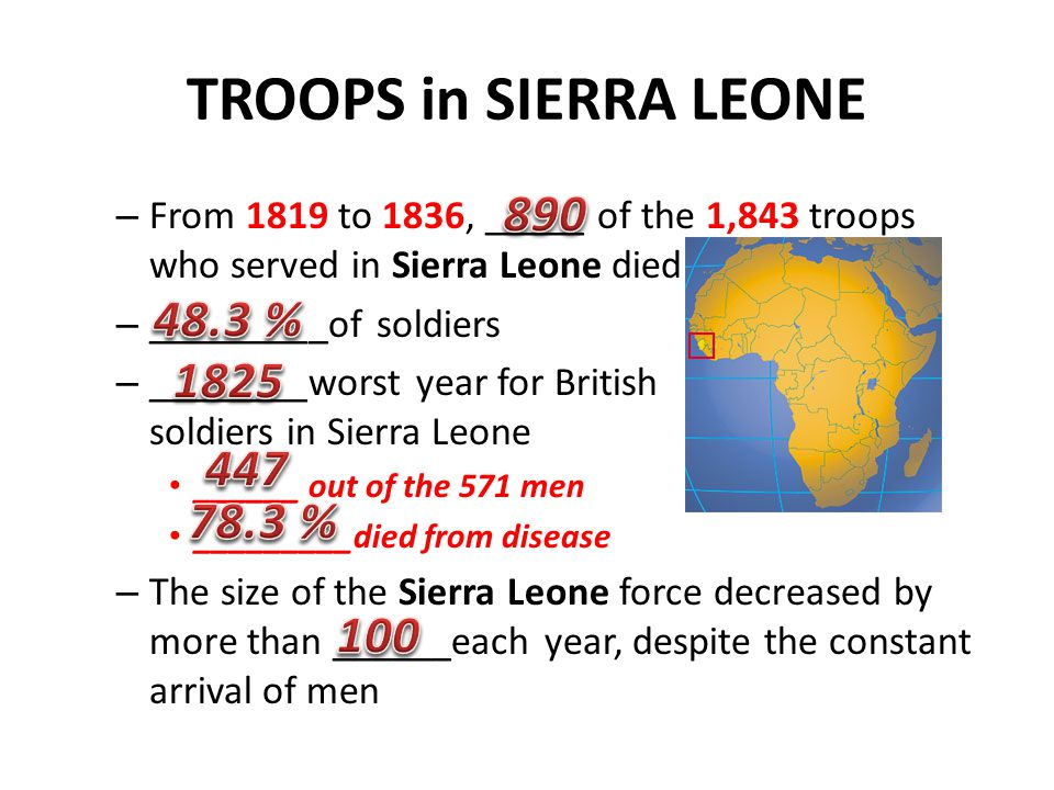 TROOPS in SIERRA LEONE – From 1819 to 1836, _____ of the 1,843 troops who served in Sierra Leone died – _________of soldiers – ________worst year for